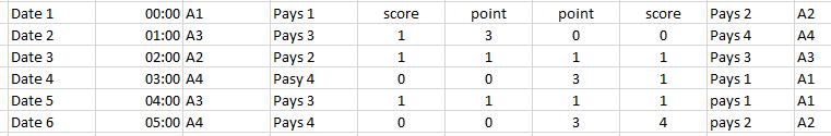 tableau de score