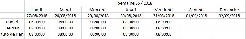 Suivi horaire