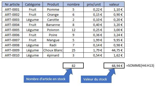 Formules Excel