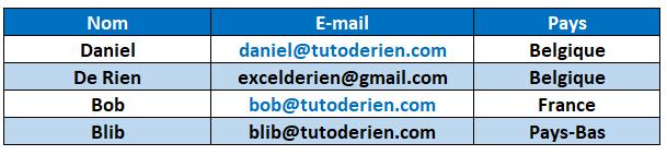 envoyer un mail outlook
