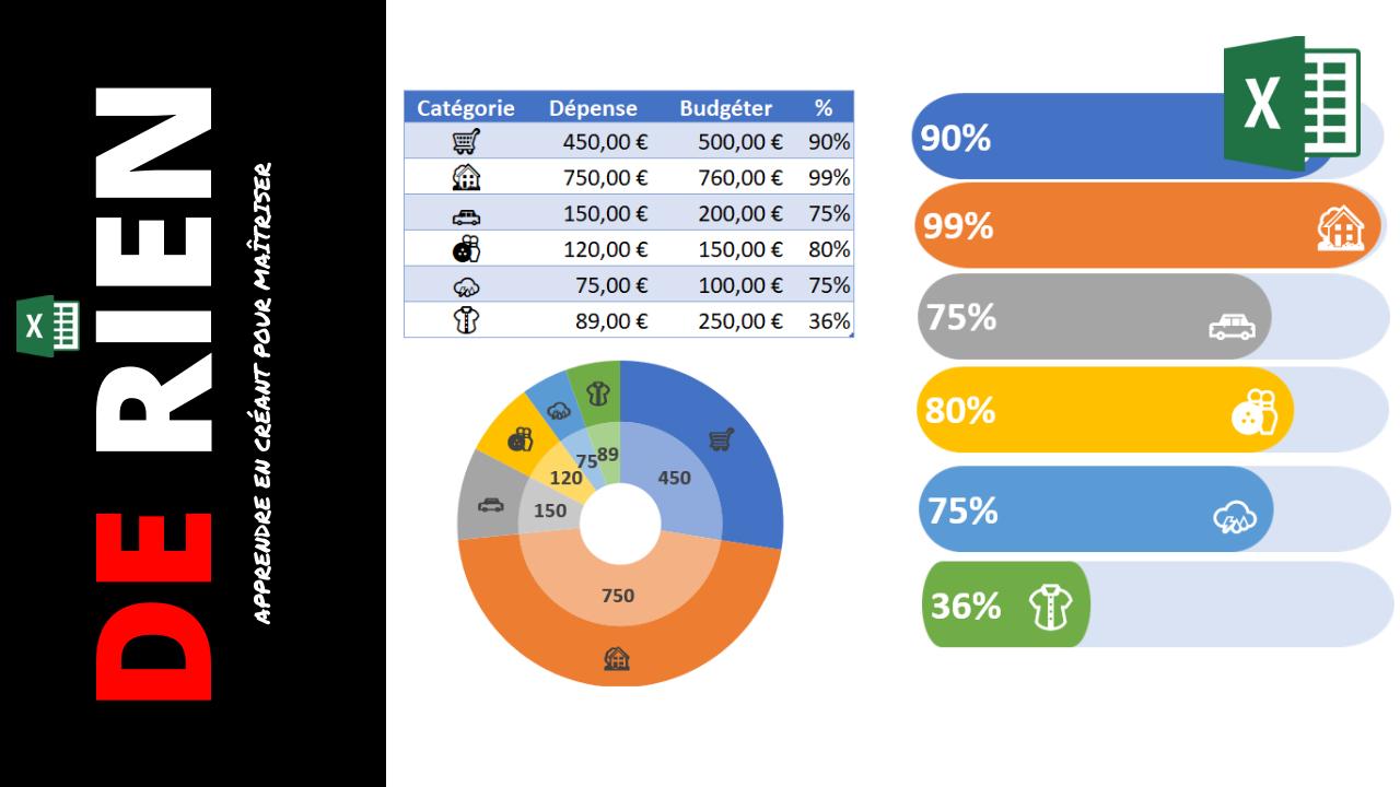 graphique Excel avec des icones