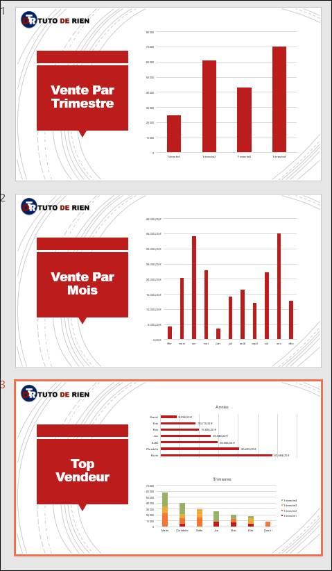 graphique Excel dans PowerPoint